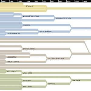 Banking Monopolies